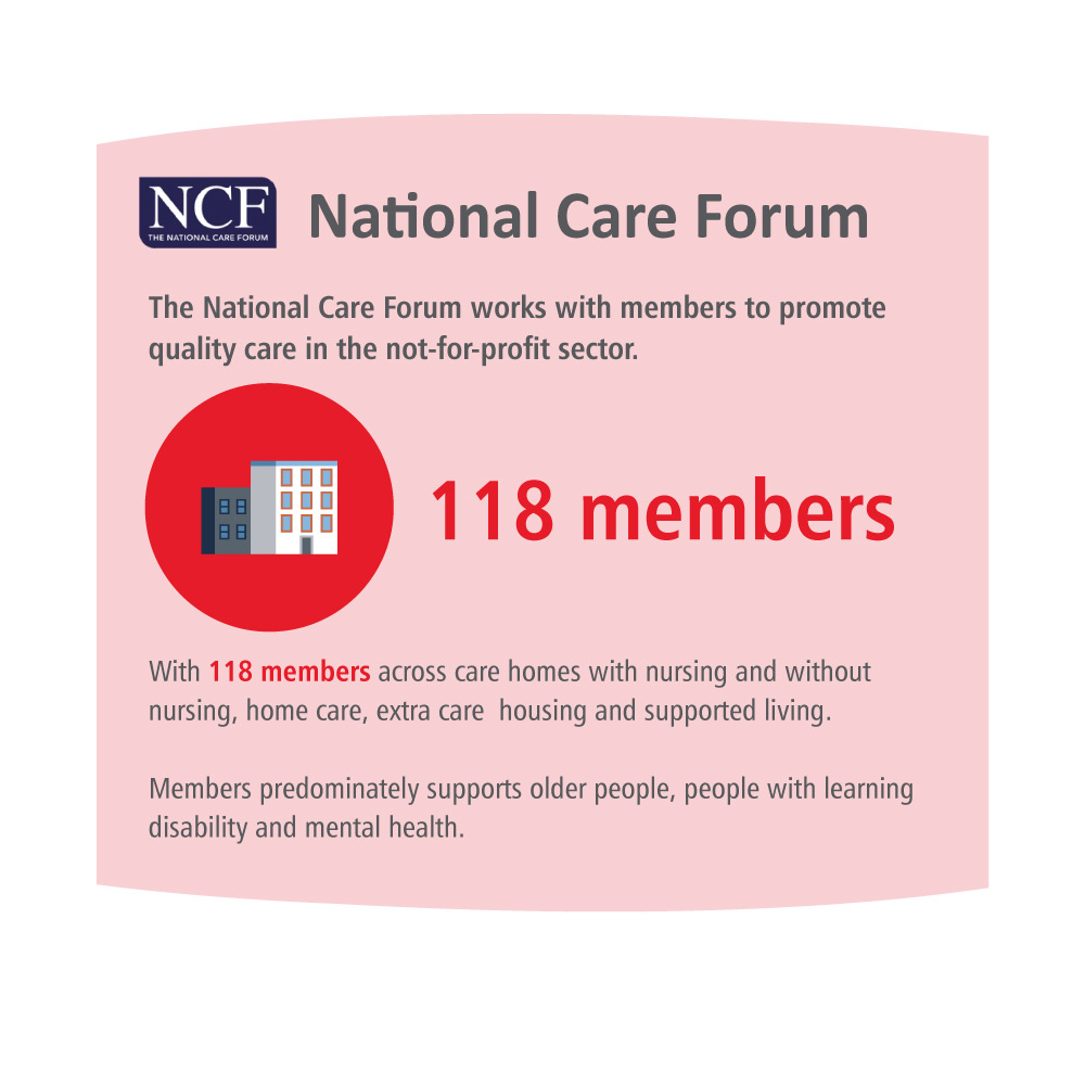 infographic of the key stats on the CPA member page for National Care Forum