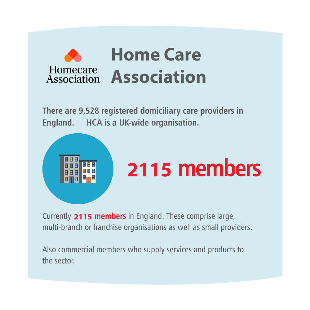 infographic of the key stats on the CPA member page for United Kingdom Homecare Association